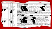 وثيقة سرية: السلطات الصينية اعتقلت مسلمين من الإيغور بسبب الحجاب واللحية