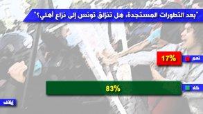 لا حرب أهلية في تونس