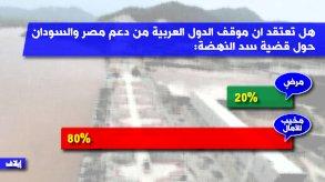 موقف العرب من سد النهضة مخيب للآمال