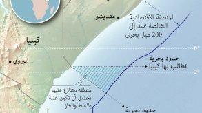 محكمة العدل تقضي بسيادة الصومال على مياه تنازعه عليها كينيا