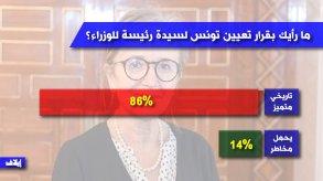 امرأة رئيس للحكومة التونسية.. خطوة تاريخية متميزة